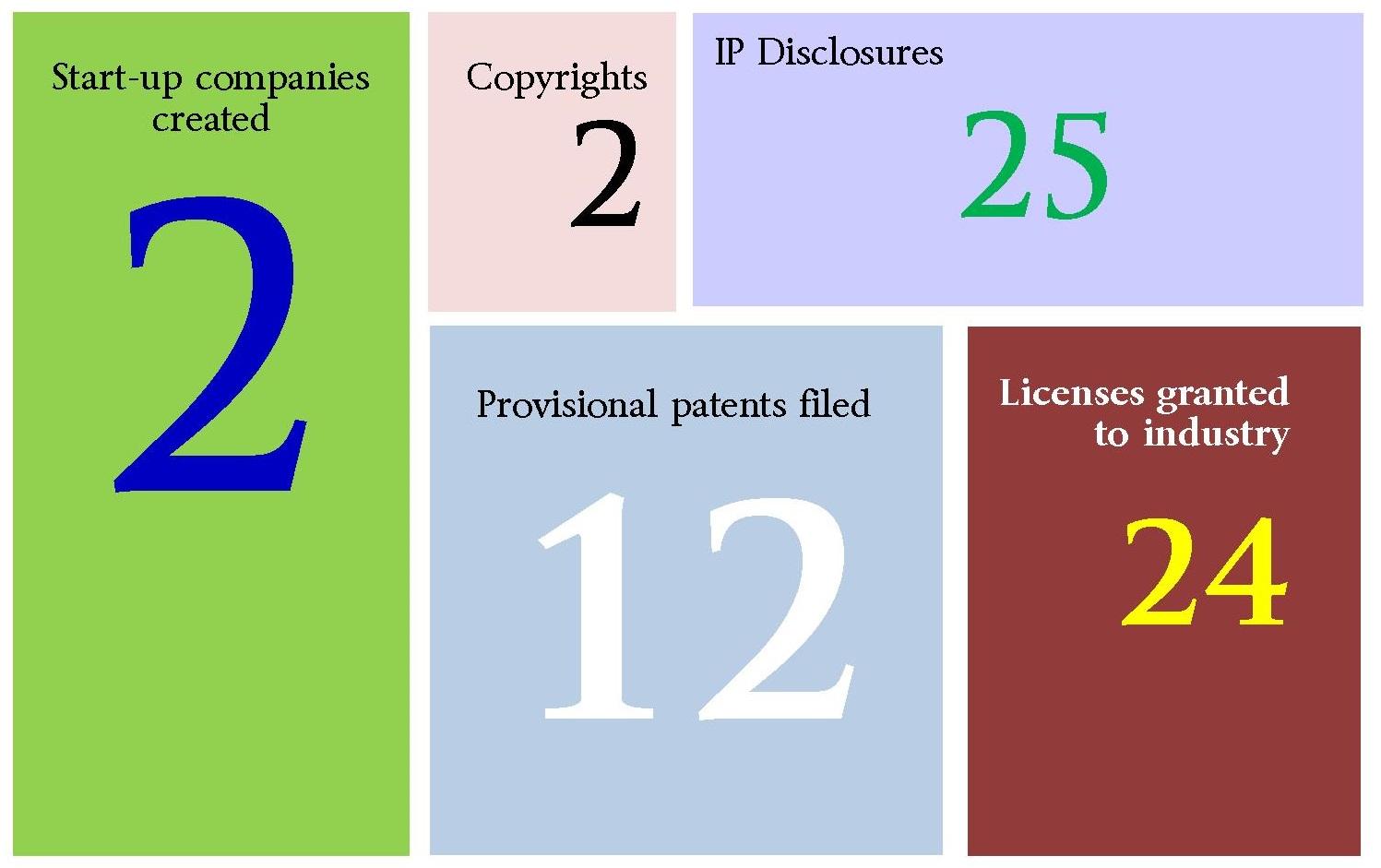 ip-numbers