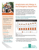 New report on Canadian anaphylaxis and allergic reactions in the emergency department